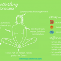 Baddha Konasana - der Schmetterling
