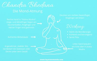 Chandra Bhedana – die Mondatmung