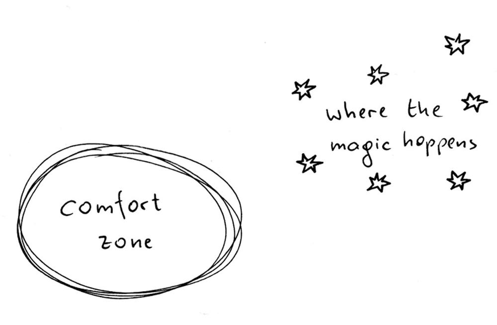 Comfortzone - Where the Magic happens